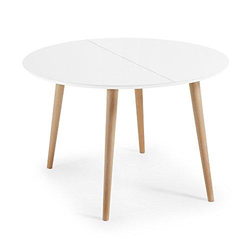 Mesas Redondas Extensibles Ikea </div>             </div>   </div>       </div>     <div class=
